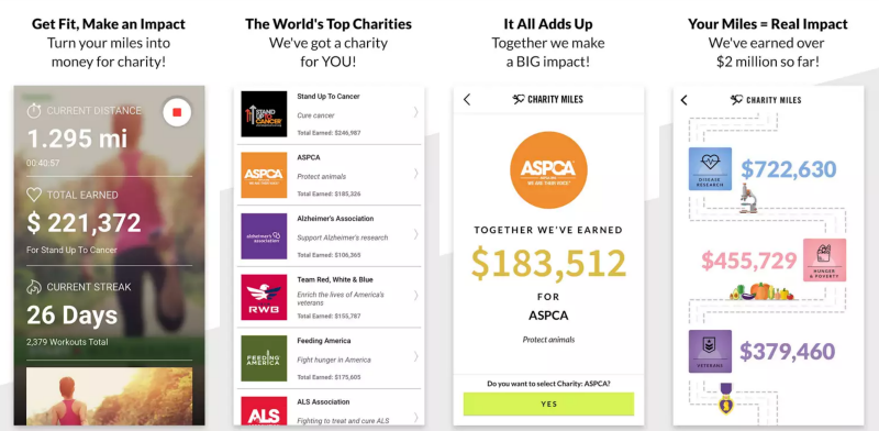 Screenshots from Charity Miles app showing how miles add up to money for various charities supporting Stand Up To Cancer, ASPCA, Alzheimer's Association, Feeding America, and more.